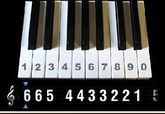 Игра «Герой пианино»